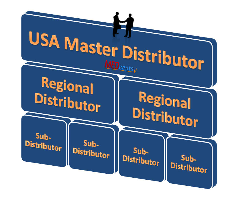 Increasing distributor sales of a master distributor with regional and sub-distributors.