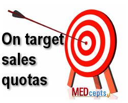 setting sales quotas